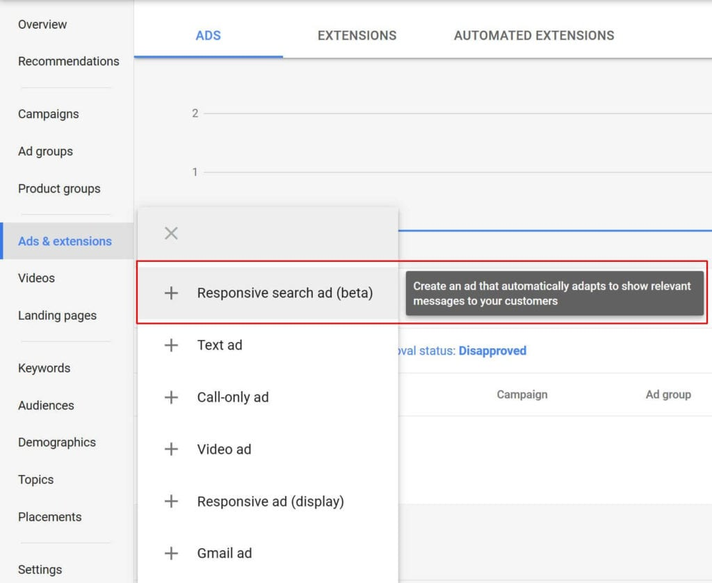 About Responsive Search Ads